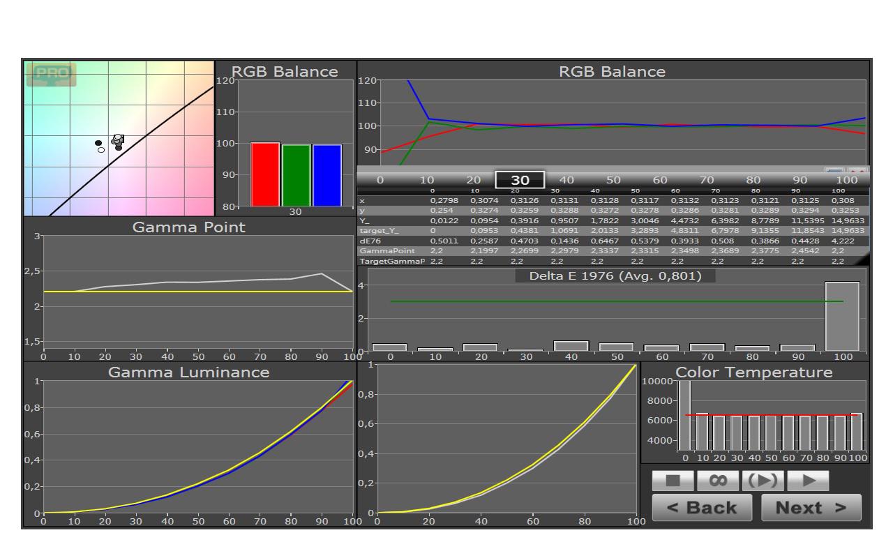 Cleaning & mini calibration BenQ W6000 | projectorjunkies