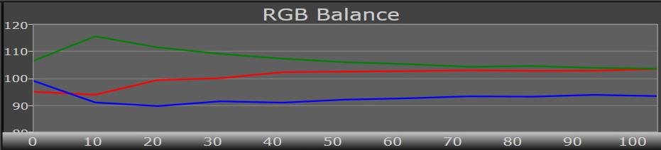 rgb default 6000 kelvin