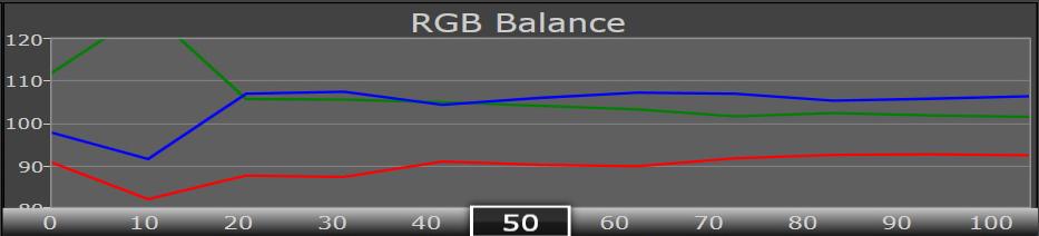 rgb default 7000 kelvin