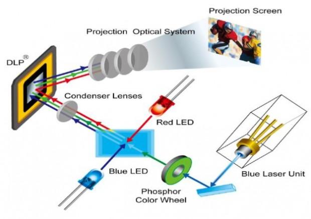 viewsonic_pro9000_light_engine