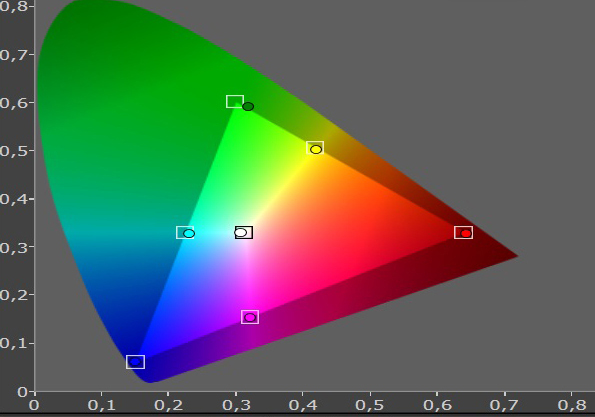cinema calibrated color1