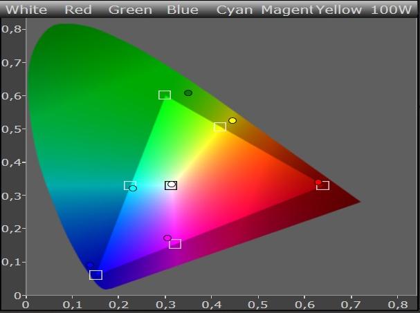 colors cinema default1
