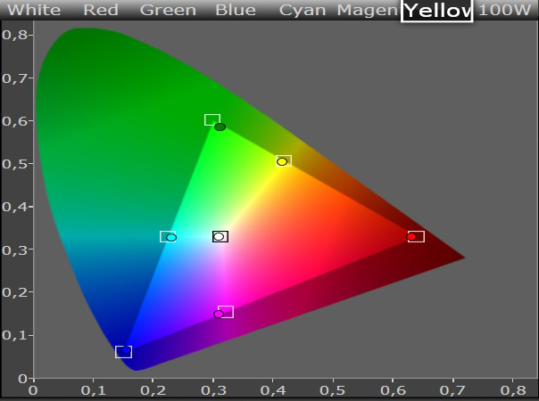 planar colors brilliant on
