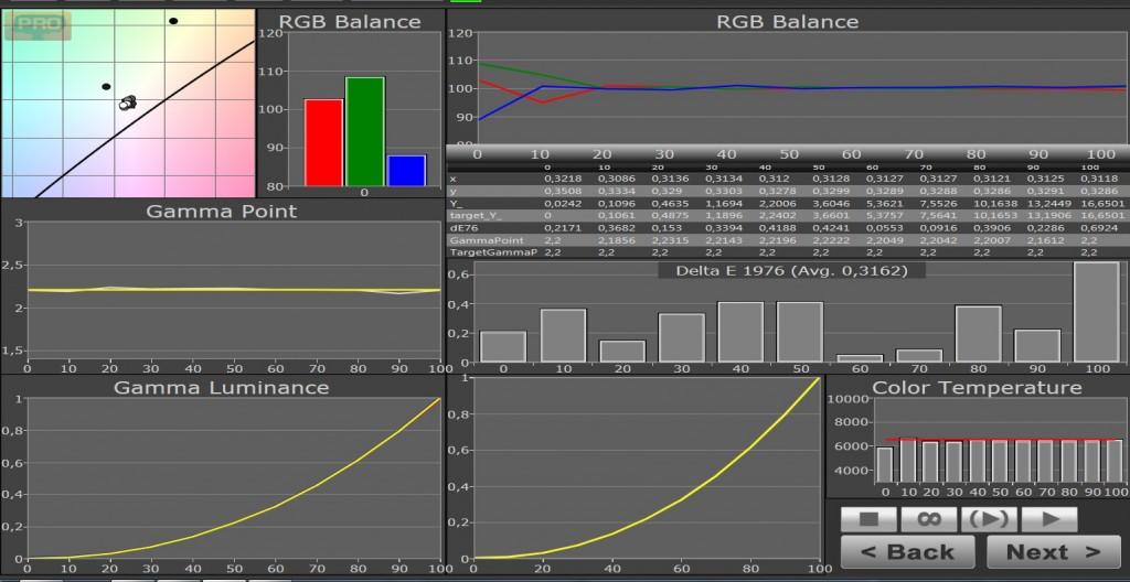 rec709 calibrated rgb