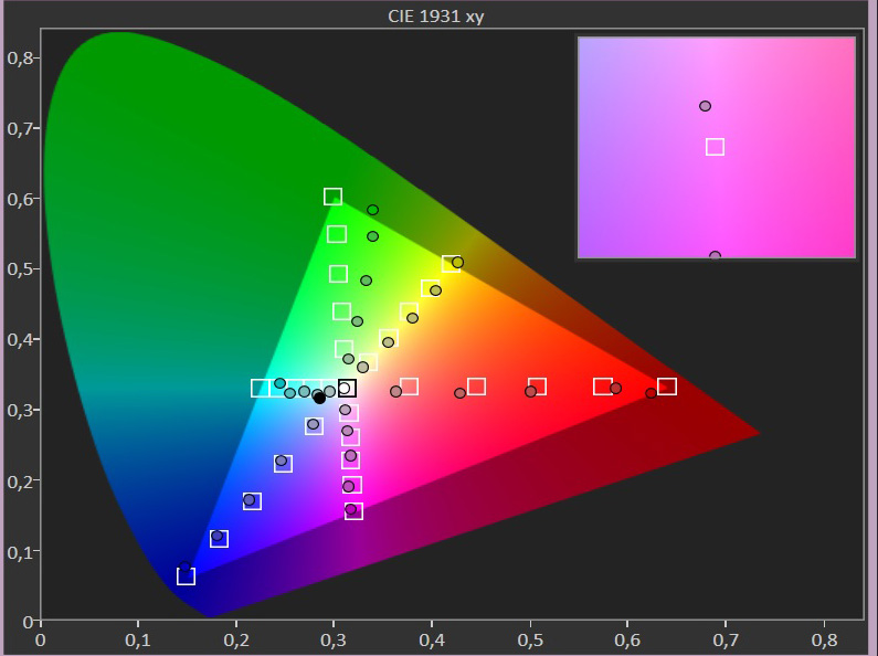 colors calibrated 1