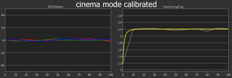 tw9300 cinema calibrated mode
