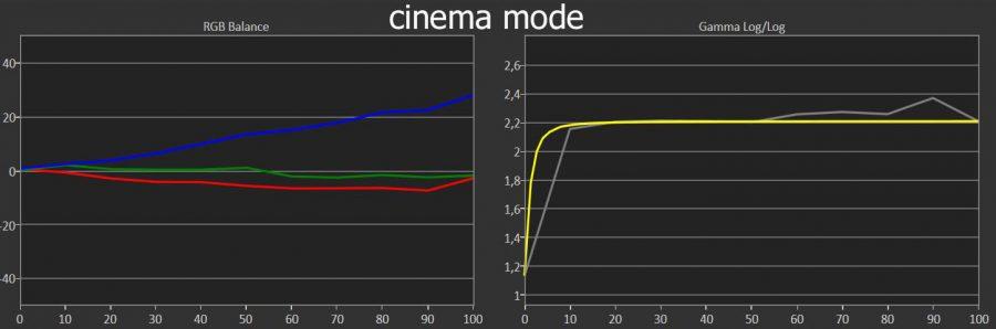 tw9300 cinema mode